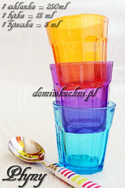 szklanka, łyżka